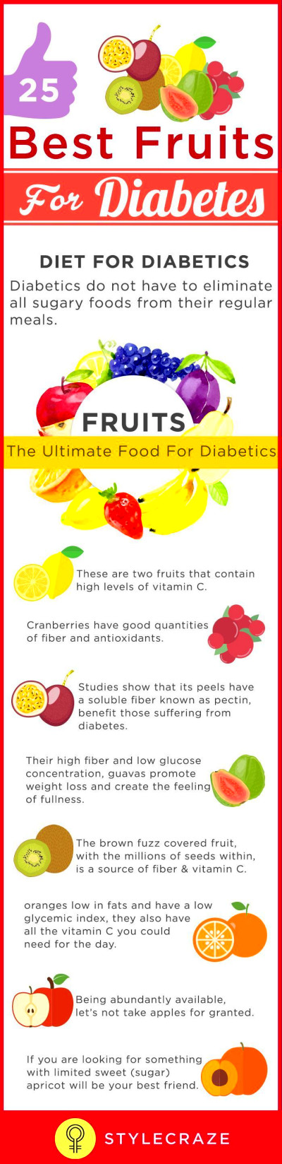 Are you a diabetic? Are you worried about foods with a ...