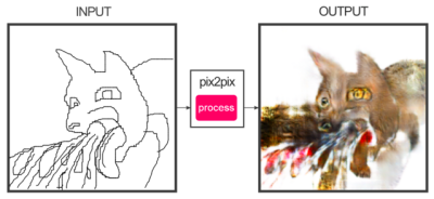 Edges2Cats! [And Shoes, And Facades, And Handbags...]