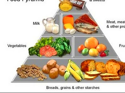 Best Ideas For Food Diabetes List :(Supper Food For ...