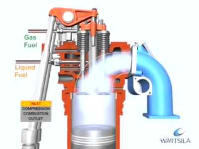 Dual Fuel Process - Engine on Gas | Wärtsilä | Doovi