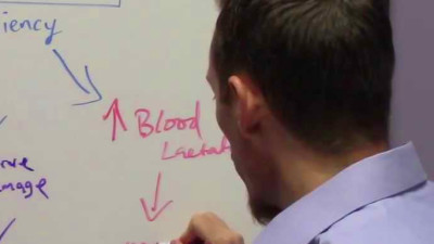 Symptoms of Vitamin B1 Deficiency - YouTube