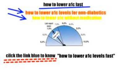 how to lower a1c fast