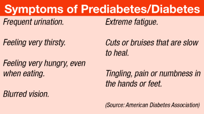 Guide to Prediabetes – Food and Health Communications