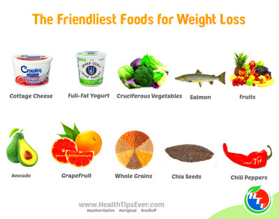 The Friendliest Foods for Weight Loss – Health Tips Ever ...