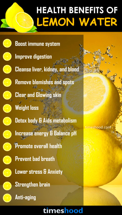 Lemon Water for Weight Loss: How It Works & When to Drink for Maximum Results - Timeshood