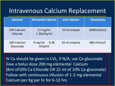 intravenous calcium replacement solution elemental calcium unit volume ...