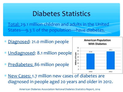 Diabetes lecture fall 2014