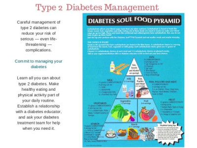 Diabetes support site type 2 diabetes facts presentation