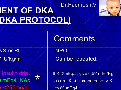 Diabetic keto acidosis in children ... Dr.Padmesh