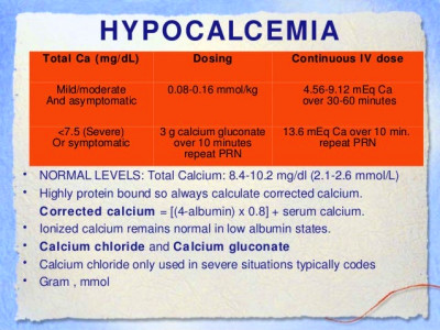 Role of Pharmacist In Electrolytes Management