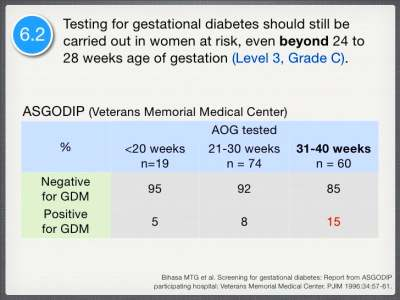 Philippine CPG on Diagnosis & Screening for Gestational ...