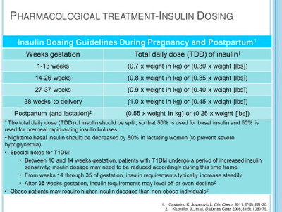 Gestational diabetes mellitus by sushant