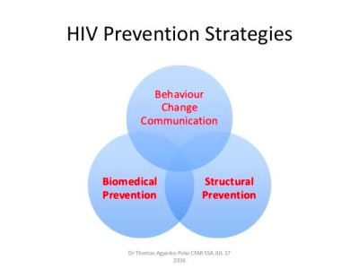 The impact of religion, culture, and multiple stigmas on HIV preventi…