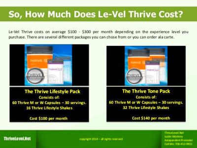 How Much Does Le-Vel Thrive Cost- Get Your's For FREE!!