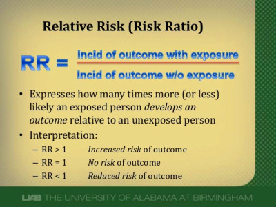 What does an odds ratio or relative risk mean?