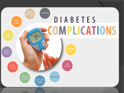 Long term complications due to the diabetes