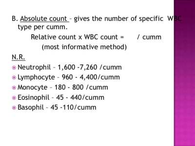 Total leukocyte count calculation. Counting cells using a ...