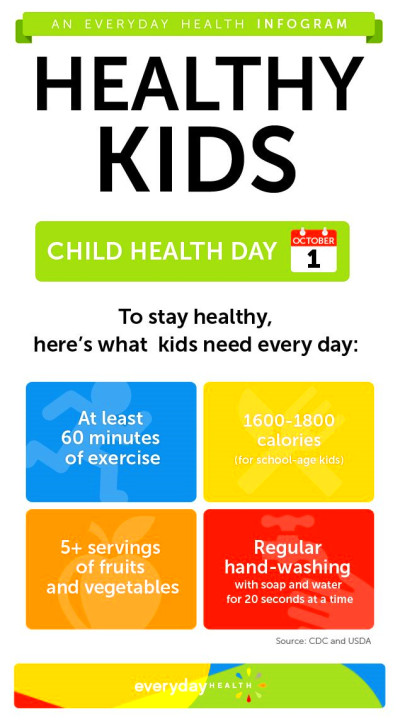 Child Health Day 2012: Protect Your Kids | Everyday Health
