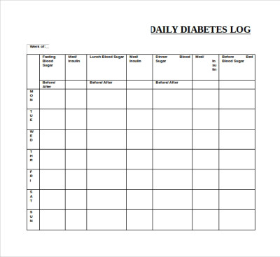 Sample Blood Sugar Log Template - 8+ Free Documents in PDF ...