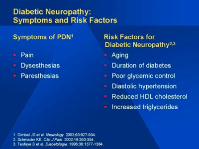 Advances in Neuropathic Pain: Complicated Painful Diabetic Polyneuropathy