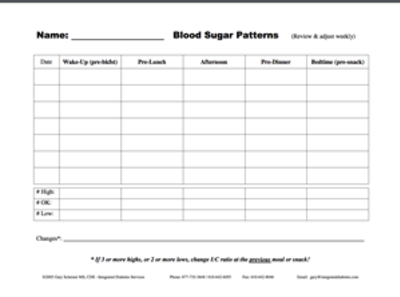 Printable Diabetes Logsheets | Integrated Diabetes Services