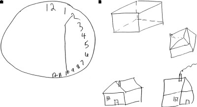 Factitious clock drawing and constructional apraxia ...