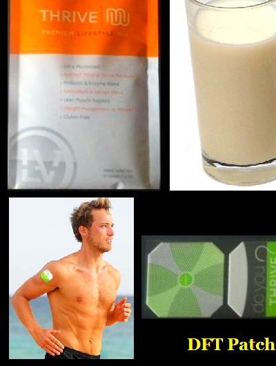 what is in the thrive supplement patch | A Online health ...