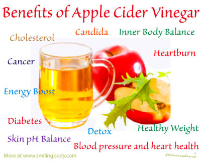 Benefits of Apple Cider Vinegar | Smiling Body