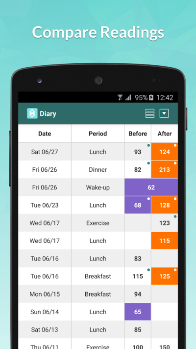 Health2Sync - Diabetes Care - Android Apps on Google Play
