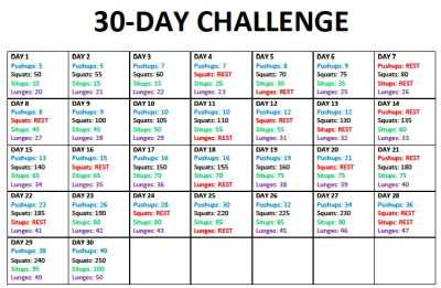 30-Day Body Challenge | Love and Curvy