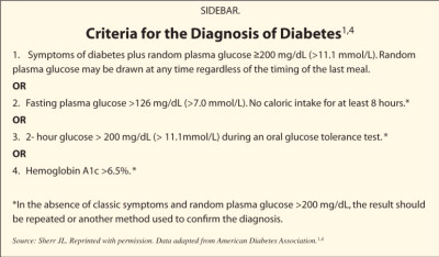 Diabetes Types 1 and 2 in the Pediatric Population