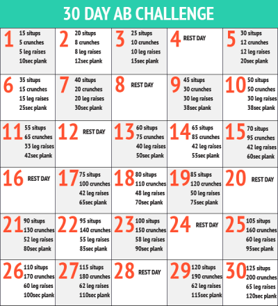 Doing the 30 Day Ab Challenge? STOP