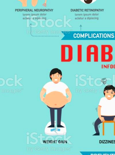 Best Diabetes Illustrations, Royalty-Free Vector Graphics ...
