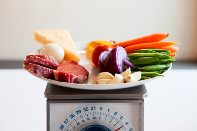 Sizing Down Food Waste: What's The Worst Thing To Toss ...