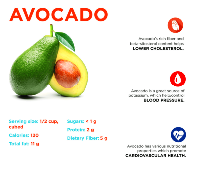 The Surprising Health Benefits of Avocado | Our Better Health