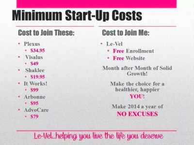 thrive vs #plexus,#visalus,#shaklee,#itworks!,#arbonne, and #advocare ...