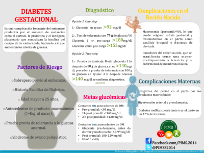 DETECTION AND DIAGNOSIS OF GESTATIONAL DIABETES MELLITUS