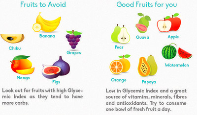 What fruits are good for diabetics? - Quora