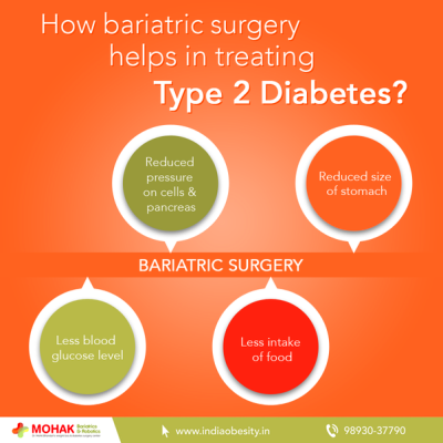 How can a bariatric weight loss surgery help diabetes? - Quora