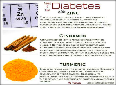 Prevent and Treat Diabetes with Zinc, Cinnamon, and Turmeric