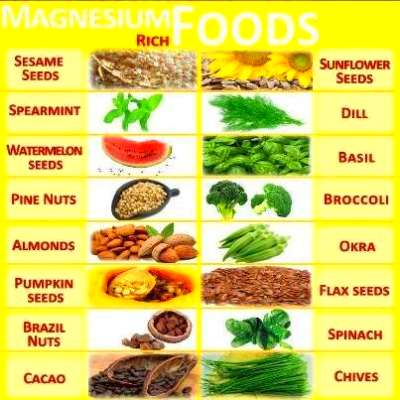 5 Huge Health Benefits From Eating Magnesium Rich Foods