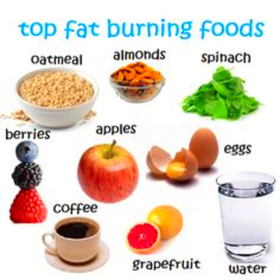 Fat burning foods on Pinterest | Metabolism Boosting Foods, Zero ...