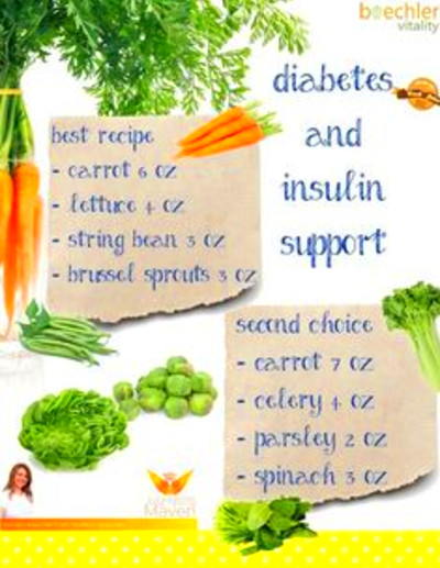 1000+ images about diabetes type 2 diet on Pinterest ...