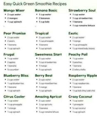 Green Smoothie Cleanse on Pinterest | Green Smoothie Recipes, Green ...