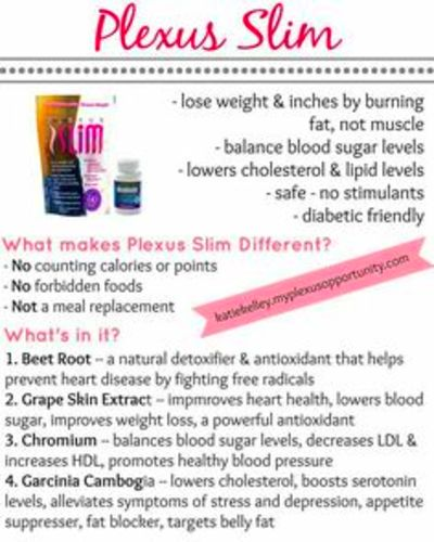 Plexus testimonials, Other and To lose on Pinterest