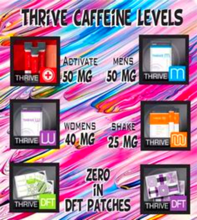 ... , but afraid of the Caffeine in Thrive? Check this out, try it today
