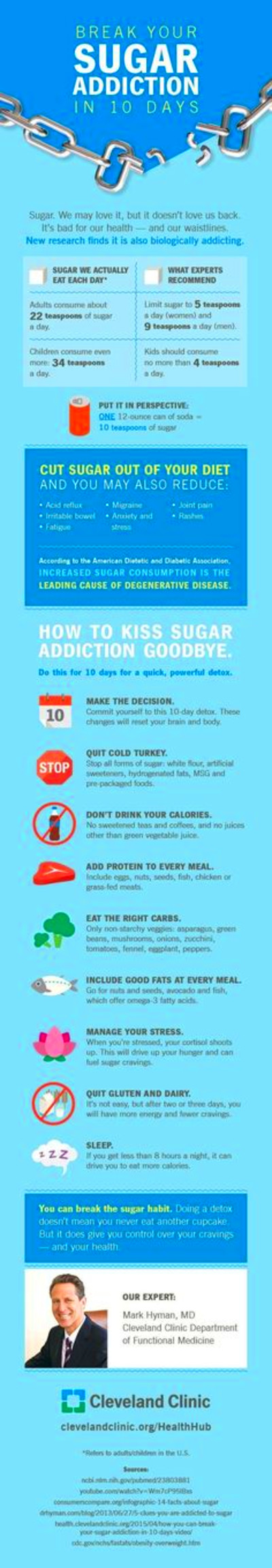 1000+ images about Sugar Addiction on Pinterest | Addiction, The sugar ...