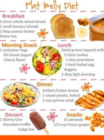... on Pinterest   Belly fat diet, Belly fat diet plan and Probiotic foods