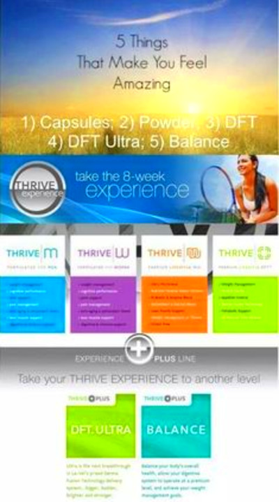 1000+ images about Thrive on Pinterest | Thrive experience ...