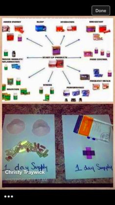 1000+ images about Le-Vel Thrive on Pinterest | Thrive ...